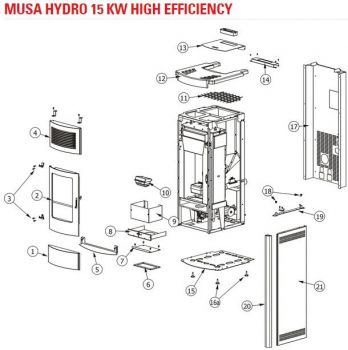 MUSA HYDRO HIGH EFFICIENCY 15 KW