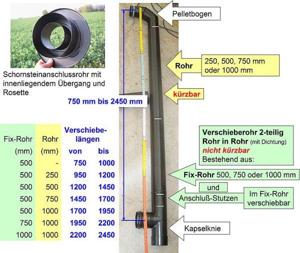 Pelletofenrohr Ø80mm, Anschluss-Set, längenverstellbar mit Verschieberohr
